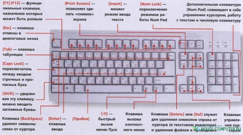 Клавиатура ремонт своими руками