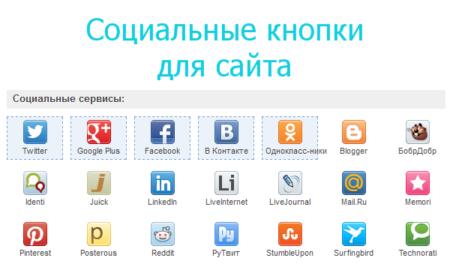 Социальные кнопки для сайта WordPress